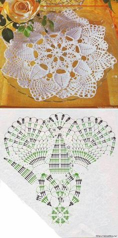 Captivating All About Crochet Ideas. Awe Inspiring All About Crochet Ideas. Crochet Necklace Pattern, Crochet Doily Diagram, Crochet Lace Edging, Crochet Flower Patterns, Crochet Mandala, Crochet Chart, Thread Crochet, Filet Crochet, Crochet Designs