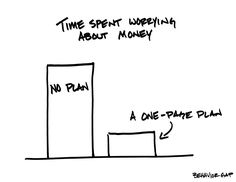 Your financial plan can be as short as a single page.