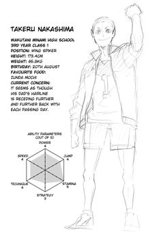 Ha-i-kyuu!! - tsukishimacest: Haikyuu!! Volume 13 → Character...