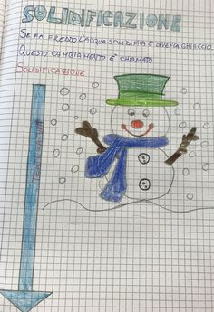 La materia, classe terza (work in progress) – Maestra Mihaela Sunflower Facts, Sunflower Life Cycle, Cool Science Experiments, Science Fair Projects, Bee Activities, Water Cycle, Interactive Notebooks, Fun Facts, Diy And Crafts