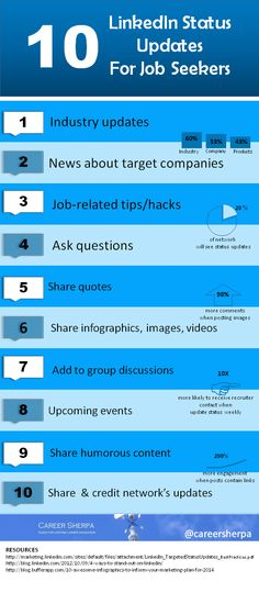 Career Advice and Job Tips - PiR Resourcing 10 #LinkedIn Status Updates for #Job Seekers {INFOGRAPHIC] #careers