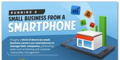 A common theme here at Mobile Apps 4 Biz is accomplishing more and more of your business tasks from your smartphone.  In fact we did an article a while back which listed apps to run your small business from your smartphone.