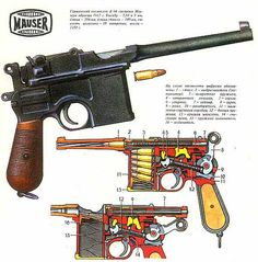 Broom handle Mauser by ThatJackalKid on DeviantArt Ww2 Weapons, Broom Handle, Weapon Concept Art, Cool Guns, Military Weapons, Panzer, Guns And Ammo, War Machine, Firearms