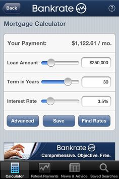 Mortgage Payoff | H D | Pinterest
