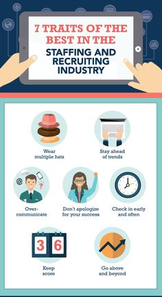 7 traits of the best in the staffing and recruiting industry. #HR #HRtech #recruitment #recruiting #staffing #humanresources