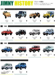 Suzuki Jimny Off Road, New Suzuki Jimny, Suzuki Sj 410, Jimny 4x4, Samurai, Toyota Innova, Suzuki Cars, Jdm Cars, Station Wagon