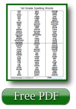 1st Grade   Spelling Word Lists (And a bunch of other stuff for each grade)  I think this is the best site I have found.  Wish I could star it at the top of my board