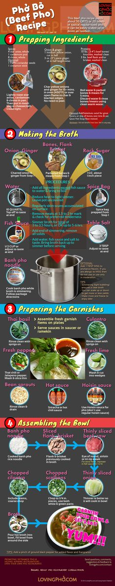 How to make pho broth is the most important element in making Vietnamese pho. Pho broth is the soul of the dish. It is what makes the dish Vietnamese pho. Chef Recipes, Asian Recipes, Soup Recipes, Cooking Recipes, Recipies, Pho Thai, Pho Bo, Pho Recipe, Asian Soup