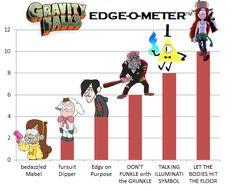 stan memes gravity falls - Google Search | gravity falls edge o meter, no one fucks with Wendy