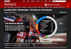 BBC Olympics - News Infographic