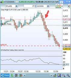 Scalping et day trading du mercredi 25 octobre 2017 : Forum Day Trading et Scalping - Page 25 Prmier trade du jour  https://www.andlil.com/forum/scalping-et-day-trading-du-mercredi-25-octobre-2017-t18482-240.html
