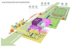 Tec 21 Reinventing the Century Campus – Sasaki Urban Design Diagram, Urban Analysis, Site Analysis, Tourism Development, Learning Methods, Corporate Interiors, Site Plans, Project Based Learning, Learning Spaces