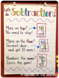 Subtraction anchor chart… plus many more in this post!!