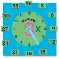 Multiplication clocks! I made these for a third grade math center (I made 12, so I would have facts up to 12x12). Card stock, brads, Velcro and that's about it. The kids absolutely LOVED these.  The number in the center tells what times table you're doing. Spin the spinner and wherever the clock's hand lands that is the number you multiply by. Select the correct answer to Velcro next to the number you landed on!