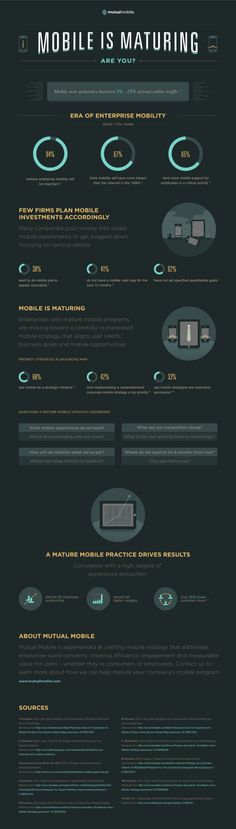 Business And Marketing: Mobile Is Maturing. Are You? - Infographic