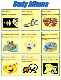 Body Idioms - English Vocabulary