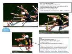 paddling angles