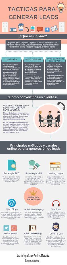 Tácticas para generar leads. Infografía en español. #CommunityManager