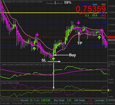 Download Free Forex Early Bird Breakout Strategy Candle