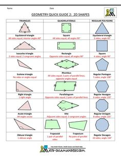 Formulas for area of polygons math geometry formula chart basic geometry formulas geometry cheat sheet 2 Geometry Formulas, Basic Geometry, Math Formulas, Geometry Art, Geometry Help, Sacred Geometry, Geometry Angles, Mathematics Geometry, Teaching Geometry