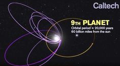 Caltech Researchers Find Evidence of Sitchin's Planet X