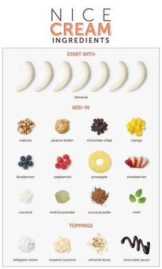 healthy ice cream Satisfy your craving for something sweet with one of these nice cream recipes. Whether you prefer fruit or chocolate, these easy to make treats will be your new favo Healthy Desserts, Healthy Recipes, Dairy Recipes, Healthy Snack Options, Whole Food Recipes, Cooking Recipes, Epicure Recipes, Vitamix Recipes, Blender Recipes