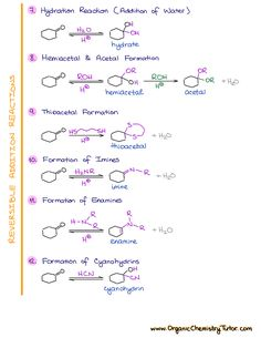 Reactions of aldehydes and ketones 2 chemistry Organic Chemistry Summary Notes — Organic Chemistry Tutor Organic Chemistry Tutor, Organic Chemistry Reactions, Study Chemistry, Chemistry Classroom, Chemistry Notes, Teaching Chemistry, Chemistry Lessons, Science Education, Forensic Science