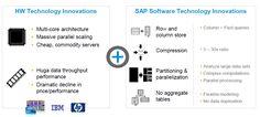 SAP HANA Central : Overview of SAP HANA