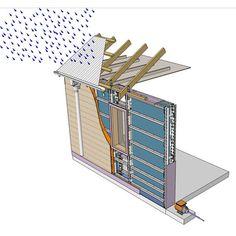 Hydrowall Steel Frame: 1800h x600l x 300w (Frame Only)