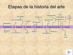 History Facts, Art History, Graffiti History, Bansky, 17th Century Art, Telling Stories, Study Tips, Art Inspo, Literature