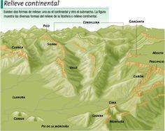 formas geologicas del relieve - Buscar con Google
