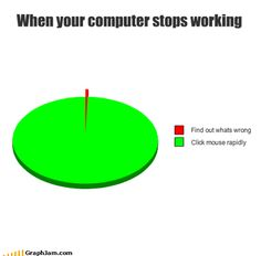 funny geeky pics, geek humor, tech humor, when the pc stops working : funny