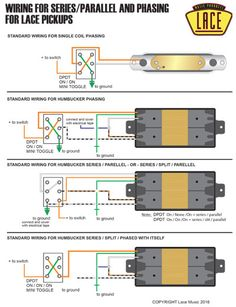 dimarzio pickups wiring diagrams - Yahoo Image Search Results ... on electric guitar maintenance, electric guitar parts, electric guitar schematics, electric guitar sketches, electric guitar hard rock cafe, electric guitar electronics diagram, electric guitar software, electric guitar amps, electric guitar switches, guitar electronic parts and diagrams, electric guitar pots problems, electric guitar pickups, electric guitar repair, electric guitar facebook covers, electric guitar wire, electric guitar blue lightning, electric guitar circuit diagram, electric brake wiring diagram, electric guitar chords, electric guitar tools,