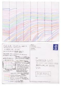 Dear-Data (www.dear-data.com) Week 10 - A week of to-do-lists! postcard by Stefanie