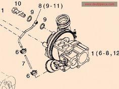 DEUTZ Traktör, Deutz Spare Parts, Deutz Engine Parts, Deutz Tractor Parts Diesel, Tractor Parts, Spare Parts, Volvo, Tractors, Engineering, Diesel Fuel, Technology
