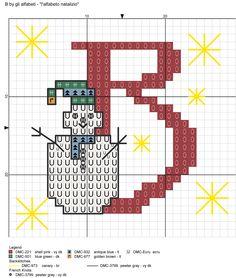 Dark Red Alphabet with Christmas Motifs Cross Stitch Patterns alfabeto natalizio B Cross Stitch Christmas Ornaments, Xmas Cross Stitch, Cross Stitch Letters, Christmas Tree Pattern, Christmas Cross, Cross Stitching, Cross Stitch Embroidery, Christmas Alphabet, Family Ornament