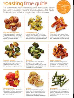 Guide to Roasting Vegetables
