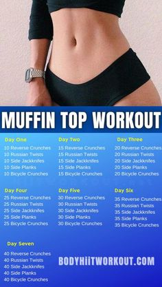 Small Waist Workout, Slim Waist Workout, Workout For Flat Stomach, Belly Fat Workout, Workout For Muffin Top, Top Of Butt Workout, Bigger Bum Workout, Stomach Workouts, Tummy Workout