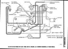 carburetor vacuum diagram also 1979 jeep cj7 258 vacuum line diagram rh sellfie co Vacuum Hose Diagram 1979 jeep wagoneer vacuum diagram