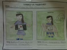 Idioms Activity - Literal vs. Figurative $1.50 - this is how I've always taught it
