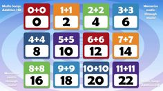 Top 20 Tips for an Organized Classroom - Whimsy Workshop Teaching Math Coloring Worksheets, Kids Math Worksheets, Math Resources, Math Classroom, Classroom Organization, Classroom Ideas, Math Doubles, Double Numbers, Math Songs