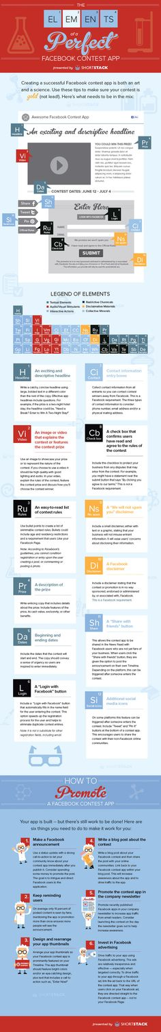 The elements of a Perfect contest app - [infographic] Marketing Digital, Facebook Marketing, Internet Marketing, Online Marketing, Social Media Marketing, Content Marketing, Marketing Technology, Marketing Training, Web 2.0