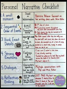 An A From Miss Keller Freebies: A Mentor Text for Writing Personal Narratives Personal Narrative Checklist Anchor Chart. a writing lesson and FREE printables are also included! Teaching Narrative Writing, Writing Mentor Texts, Personal Narrative Writing, Writing Classes, Writing Strategies, Writing Lessons, Writing Workshop, Writing Skills, Essay Writing