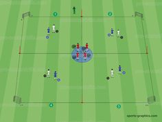 1v1 with Finishing - Transition and 2v1 Game Situations - Pro-SoccerDrills.com