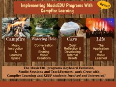 """The MusicEDU programs, updated annually, fit perfectly with Campfire Learning. If you are not yet familiar with Campfire Learning, it is defined as """"the construction of physical and virtual learning spaces in order to support differentiated and personalized teaching""""."""