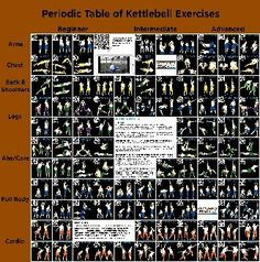 This clickable infograph lists over 100 different kettlebell exercises. Click on any illustration for a quick video demonstration of that exercise.