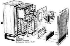 Loudspeaker design, imf speakers
