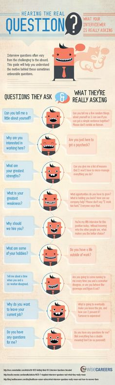 Tough Job Interview Question? Here's What They Are REALLY Asking #Infographic