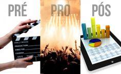 Atividades e etapas na produção de um evento