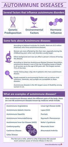 Autoimmune diseases | Repinned by @michaelgleiber